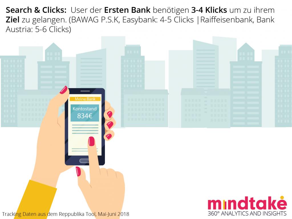 MindTake Bankenstudie - Clicks
